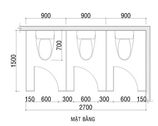 kích thước vách ngăn nhà vệ sinh