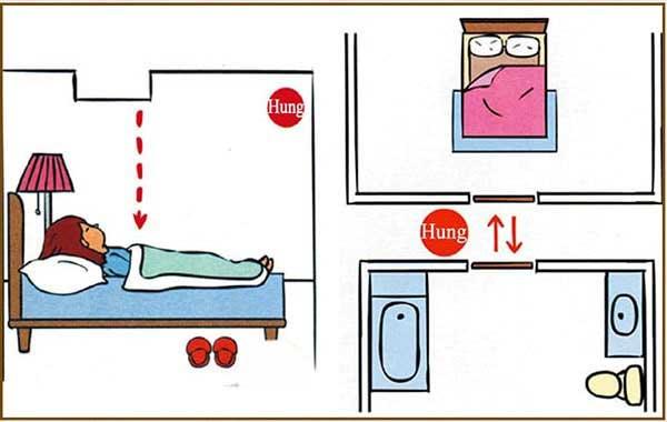 Vị trí sơ đồ phòng vệ sinh trong phòng ngủ